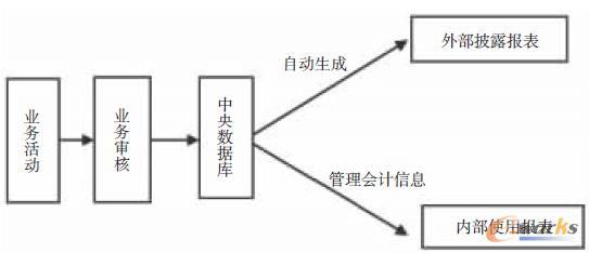 电路 电路图 电子 设计 素材 原理图 543_234